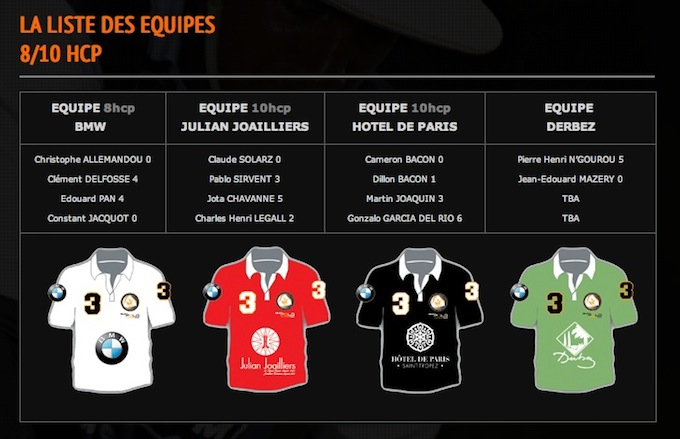 The teams for the St. Tropez Polo Masters 2013