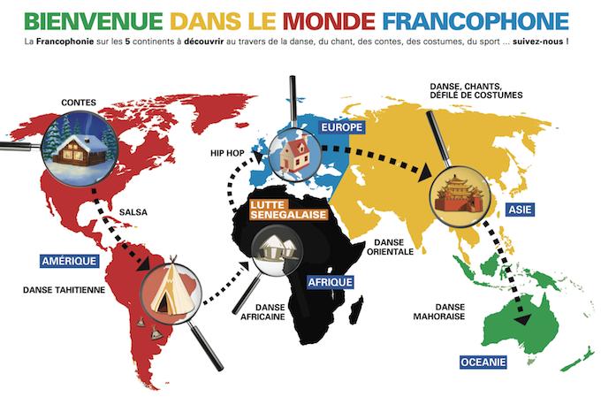 Les Jeux de la Francophonie 2013