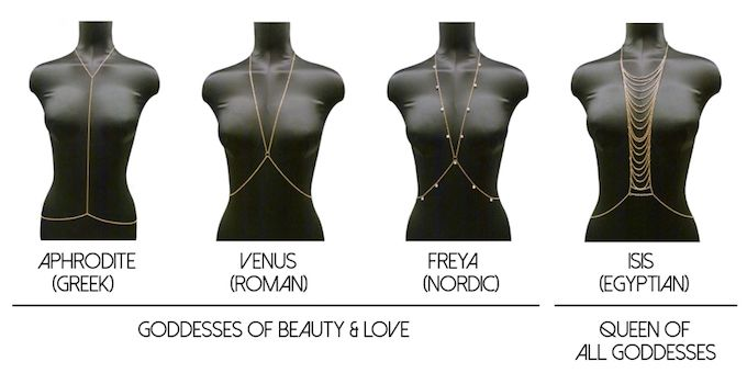 Marilicious Goddess body chains names